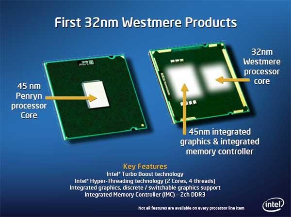 Intel 32nm Westmere CPU and Roadmap Updates - Processors  24