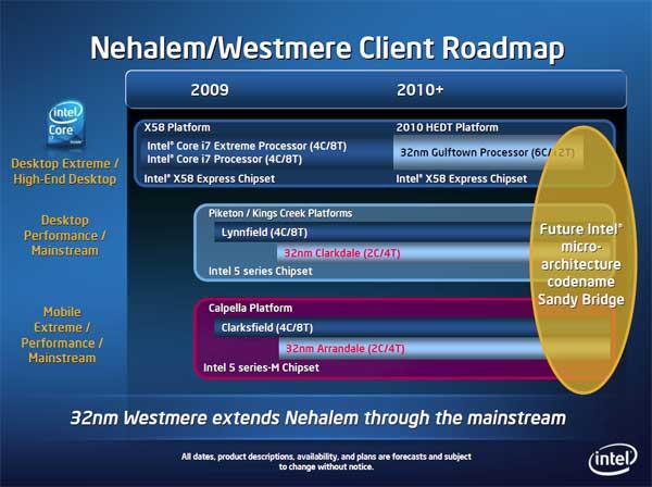 Intel 32nm Westmere CPU and Roadmap Updates - Processors  21