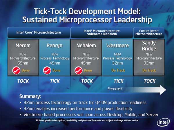 Intel 32nm Westmere CPU and Roadmap Updates - Processors  26