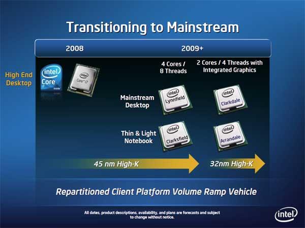Intel 32nm Westmere CPU and Roadmap Updates - Processors  20