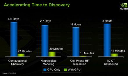 A brief history of NVIDIA and Intel
