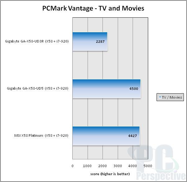 MSI X58 Platinum LGA 1366 Motherboard Review - Motherboards 98