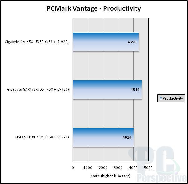 MSI X58 Platinum LGA 1366 Motherboard Review - Motherboards 97
