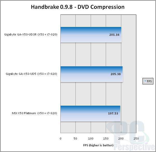 MSI X58 Platinum LGA 1366 Motherboard Review - Motherboards 94