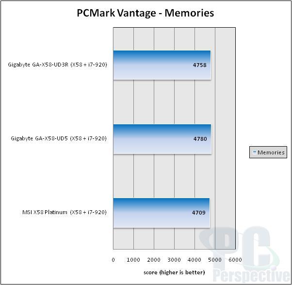 MSI X58 Platinum LGA 1366 Motherboard Review - Motherboards 95