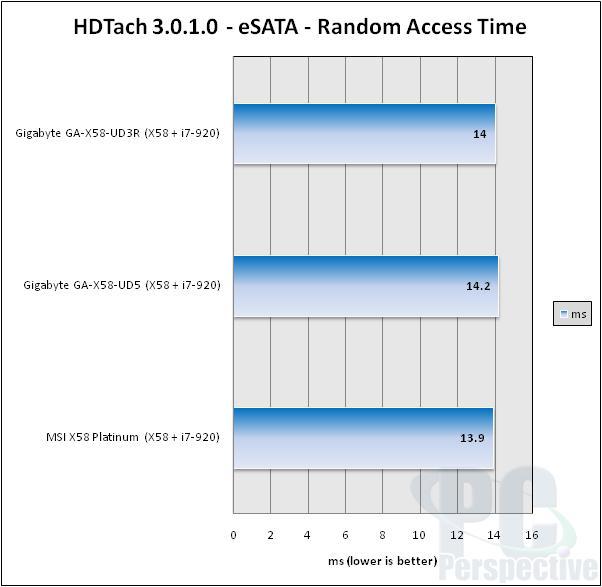 MSI X58 Platinum LGA 1366 Motherboard Review - Motherboards  9
