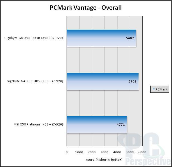 MSI X58 Platinum LGA 1366 Motherboard Review - Motherboards 91