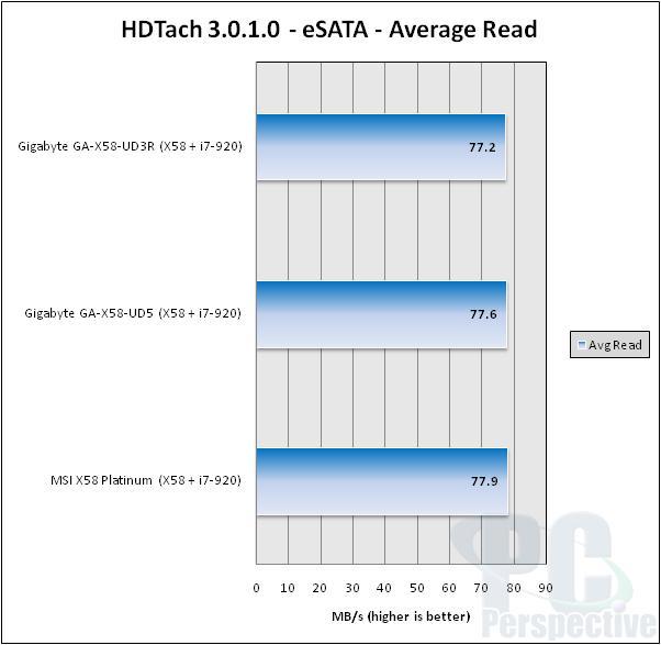 MSI X58 Platinum LGA 1366 Motherboard Review - Motherboards  8