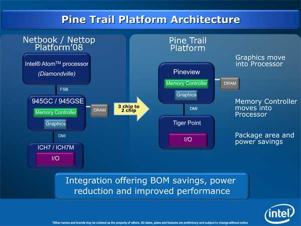 Intel Pine Trail (Next-Gen Atom Platform) & Moblin Updates - Mobile 6