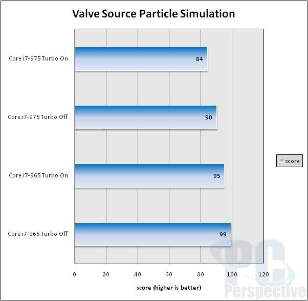 AMD Phenom II X4 965 Review: Watt's the Problem Here? - Processors  33