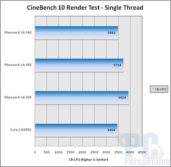 AMD Phenom II X4 965 Review: Watt's the Problem Here? - Processors  31