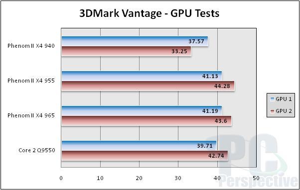 AMD Phenom II X4 965 Review: Watt's the Problem Here? - Processors  28