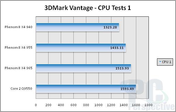 AMD Phenom II X4 965 Review: Watt's the Problem Here? - Processors  29
