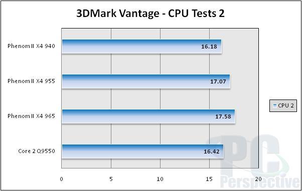 AMD Phenom II X4 965 Review: Watt's the Problem Here? - Processors  30
