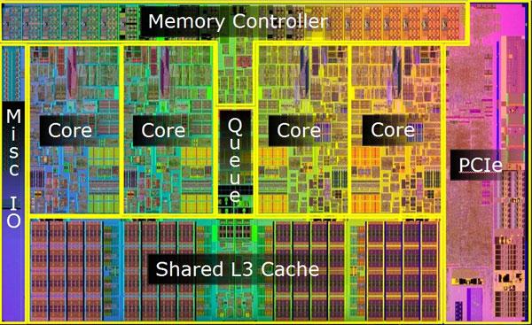 Intel Lynnfield Core i7-870 and Core i5-750 Processor Review - Processors  3