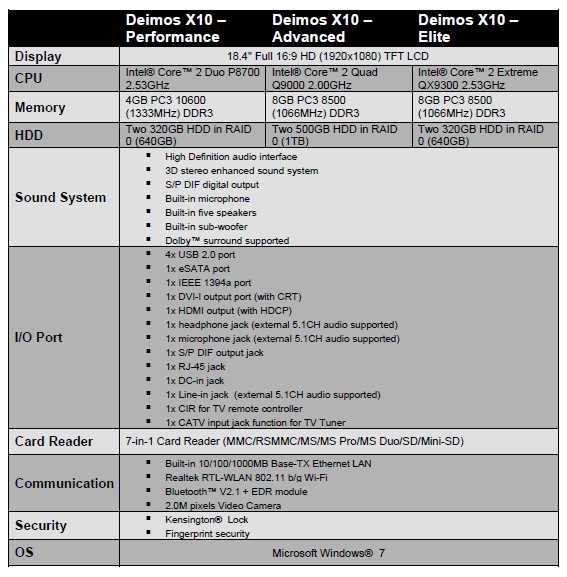 BFG Tech Announces Deimos X-10 – 18.4-inch SLI Gaming Notebook