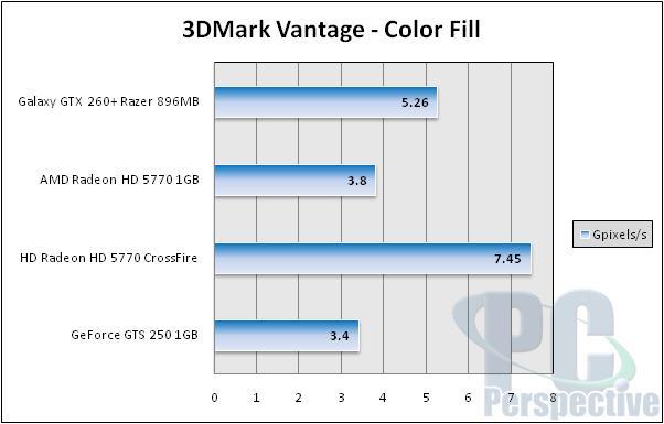 Galaxy GeForce GTX 260+ Razor Edition - Single slot performance - Graphics Cards  5