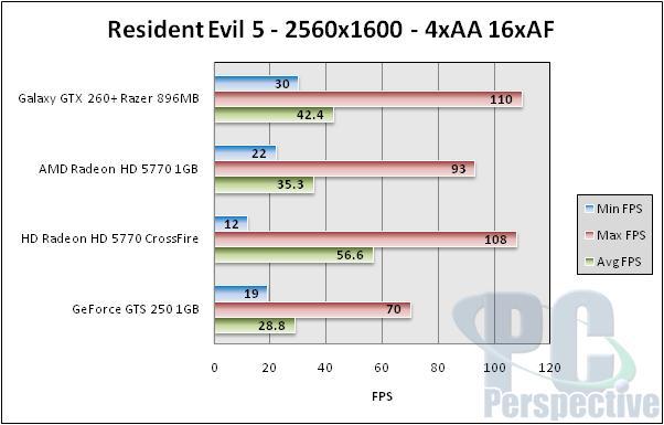 Galaxy GeForce GTX 260+ Razor Edition - Single slot performance - Graphics Cards 79