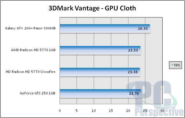 Galaxy GeForce GTX 260+ Razor Edition - Single slot performance - Graphics Cards  4