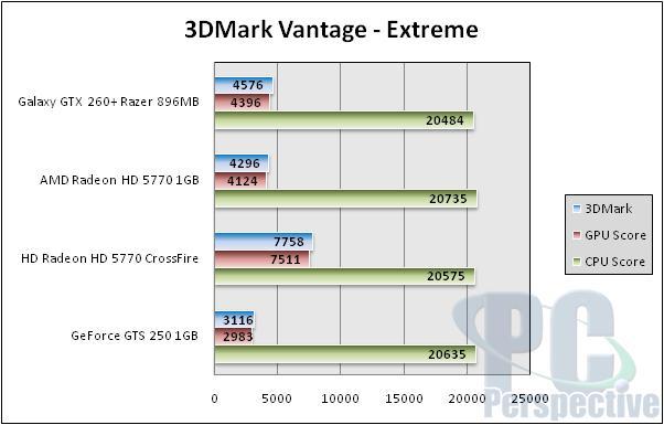 Galaxy GeForce GTX 260+ Razor Edition - Single slot performance - Graphics Cards  3