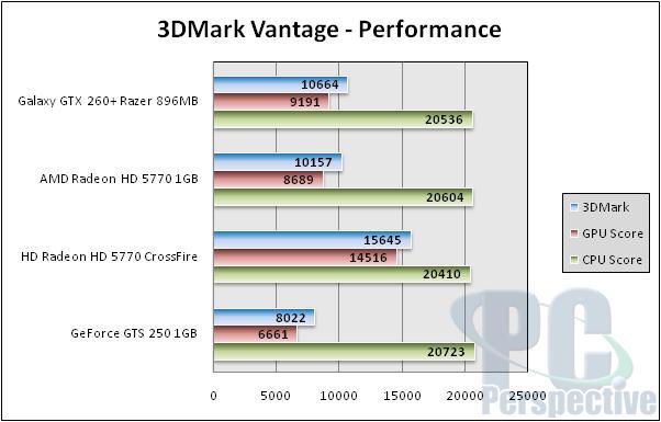 Galaxy GeForce GTX 260+ Razor Edition - Single slot performance - Graphics Cards  1