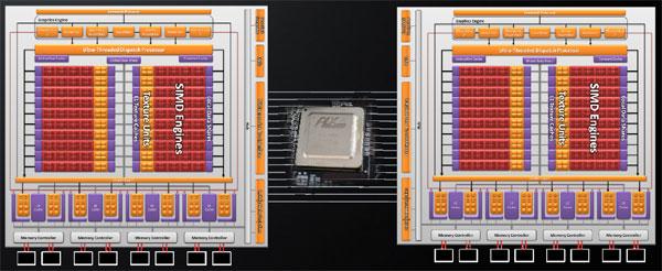 AMD Radeon HD 5970 2GB Review - AMDomination - Graphics Cards  1
