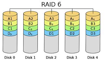 Data Robotics, Inc. DroboPro 8-Bay In-depth Review - Storage  2