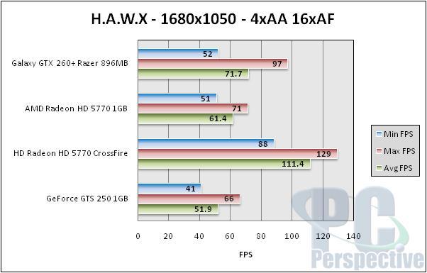 Galaxy GeForce GTX 260+ Razor Edition - Single slot performance - Graphics Cards  7