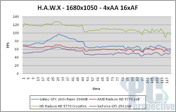 Galaxy GeForce GTX 260+ Razor Edition - Single slot performance - Graphics Cards  6