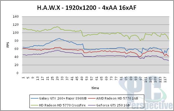Galaxy GeForce GTX 260+ Razor Edition - Single slot performance - Graphics Cards  8