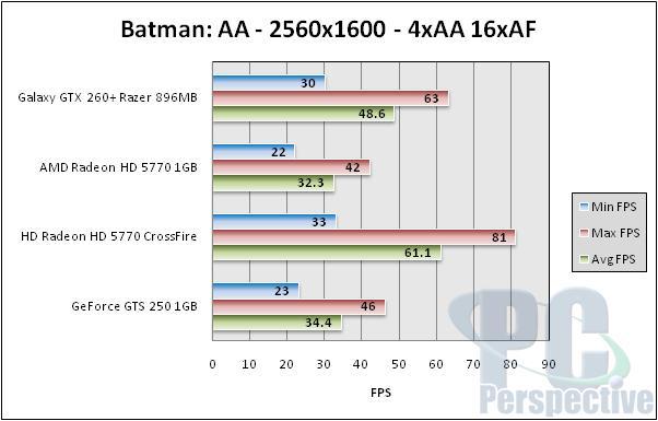 Galaxy GeForce GTX 260+ Razor Edition - Single slot performance - Graphics Cards  10