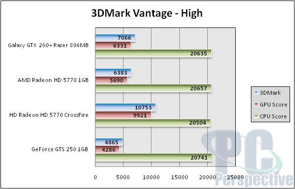 Galaxy GeForce GTX 260+ Razor Edition - Single slot performance - Graphics Cards  2