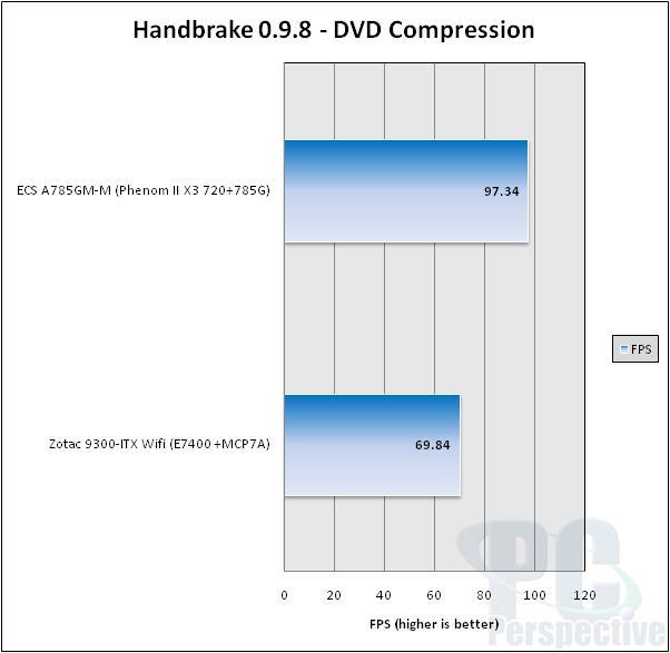 Zotac Geforce 9300-ITX WiFi LGA775 Motherboard Review - Motherboards  71