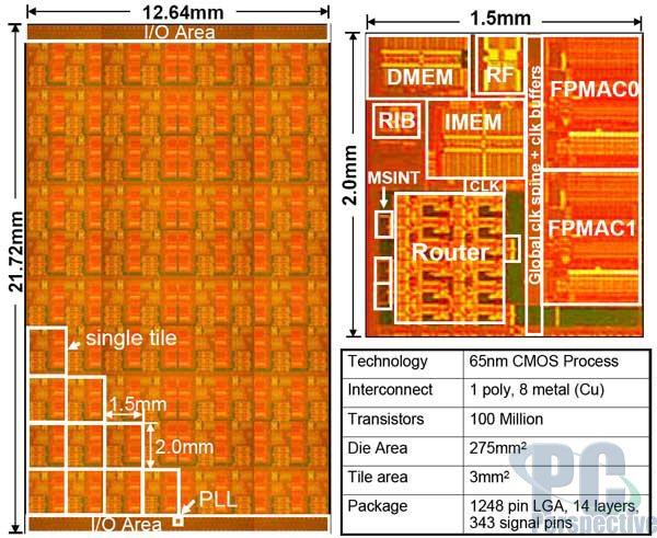 Intel Shows 48-core x86 Processor as Single-chip Cloud Computer - Processors  1