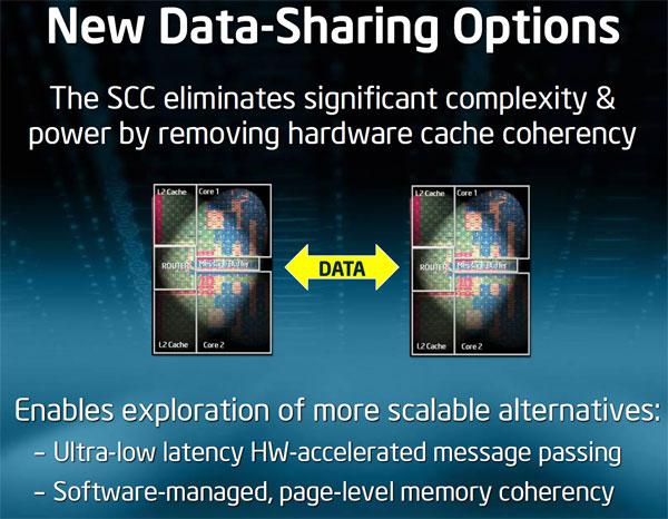 Intel Shows 48-core x86 Processor as Single-chip Cloud Computer - Processors  5