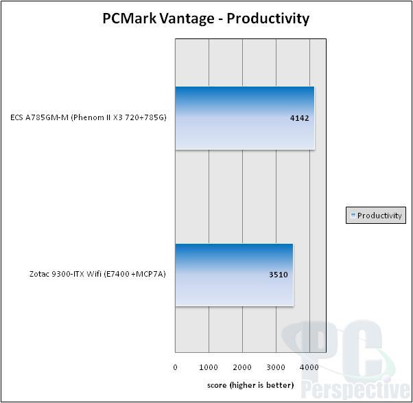 Zotac Geforce 9300-ITX WiFi LGA775 Motherboard Review - Motherboards  74