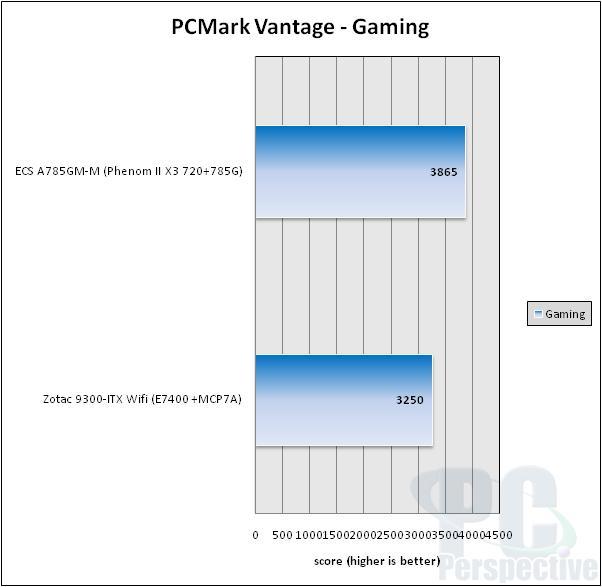 Zotac Geforce 9300-ITX WiFi LGA775 Motherboard Review - Motherboards  70