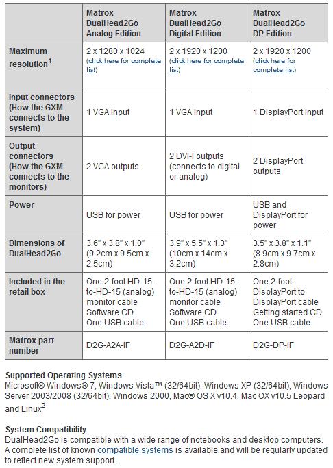 Matrox Announces Multiple Graphics Expansion Module (GXM) Support - Graphics Cards 5