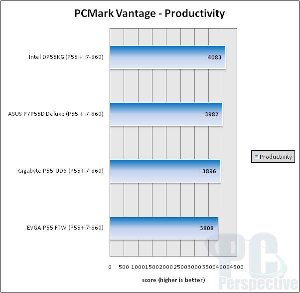 EVGA P55 FTW LGA 1156 ATX Motherboard Review - Motherboards 79