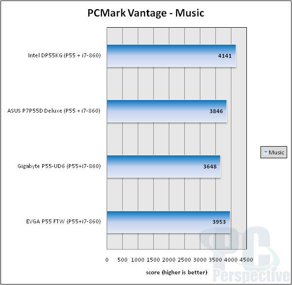 EVGA P55 FTW LGA 1156 ATX Motherboard Review - Motherboards 78