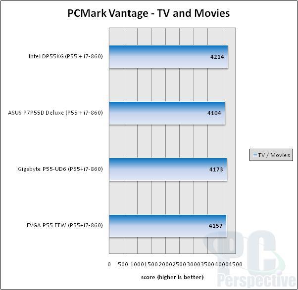 EVGA P55 FTW LGA 1156 ATX Motherboard Review - Motherboards 80