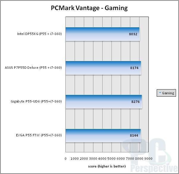 EVGA P55 FTW LGA 1156 ATX Motherboard Review - Motherboards 75