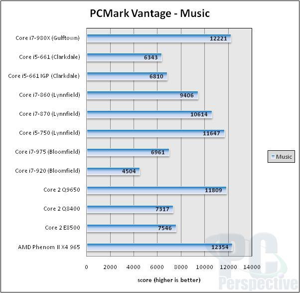 Intel Core i7-980X Gulftown Hexa-core Processor Review - Processors  6