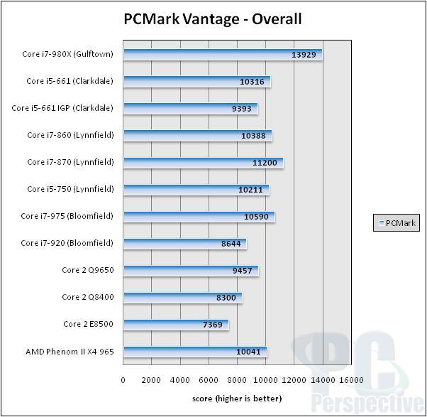 Intel Core i7-980X Gulftown Hexa-core Processor Review - Processors  2