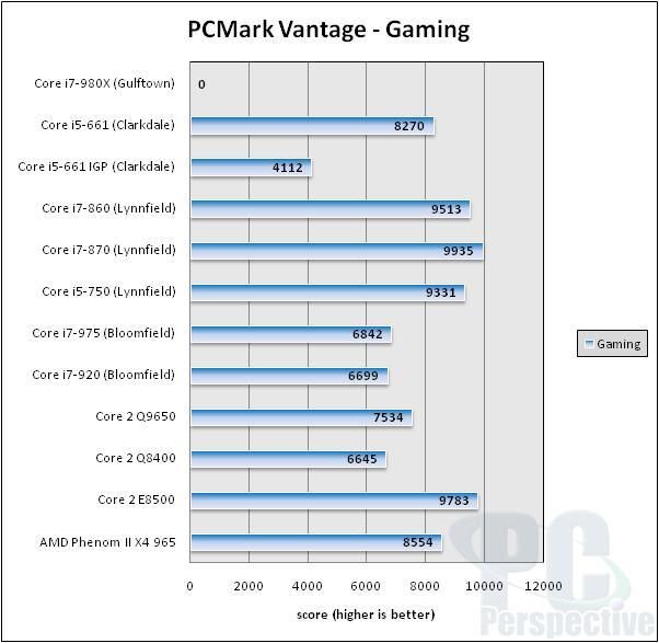 Intel Core i7-980X Gulftown Hexa-core Processor Review - Processors  5