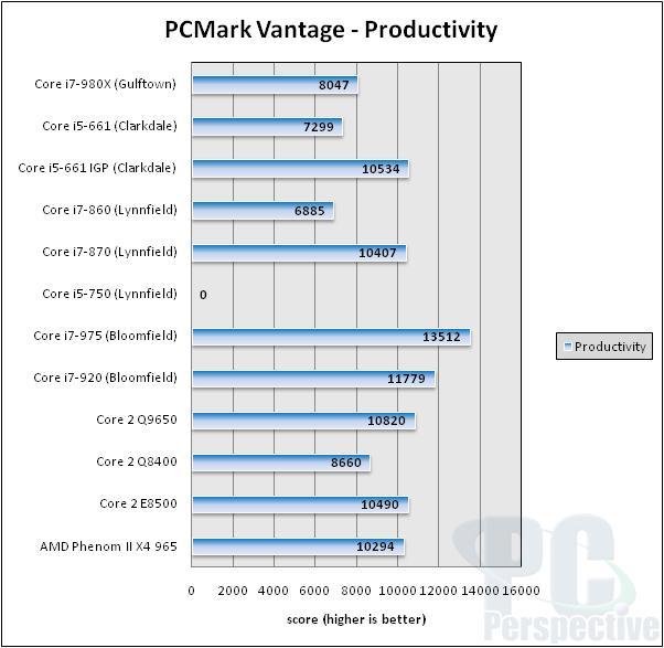 Intel Core i7-980X Gulftown Hexa-core Processor Review - Processors  8