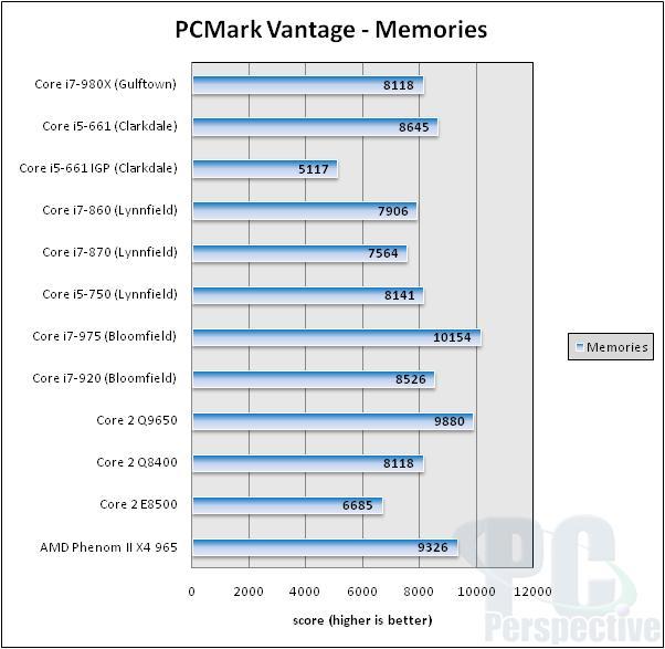 Intel Core i7-980X Gulftown Hexa-core Processor Review - Processors  3