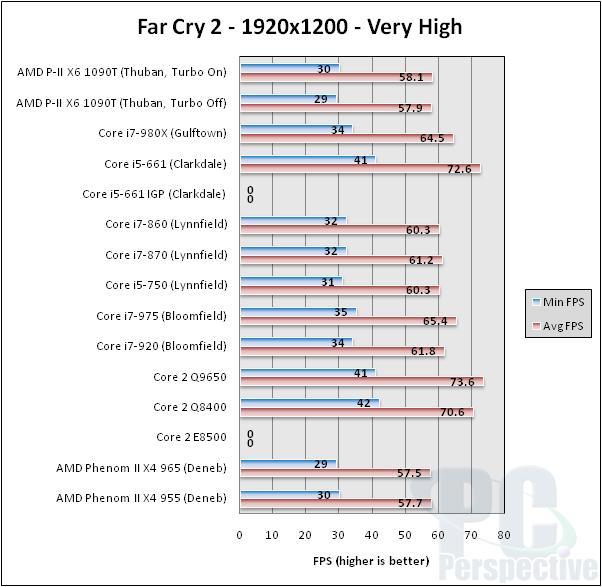 AMD Phenom II X6 1090T 6-core Thuban Processor Review - Processors 87
