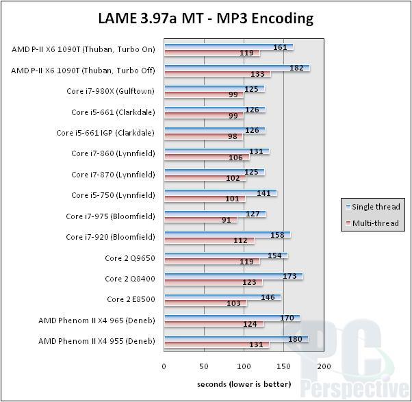 AMD Phenom II X6 1090T 6-core Thuban Processor Review - Processors 80