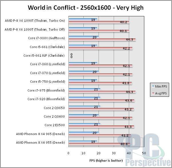 AMD Phenom II X6 1090T 6-core Thuban Processor Review - Processors 84